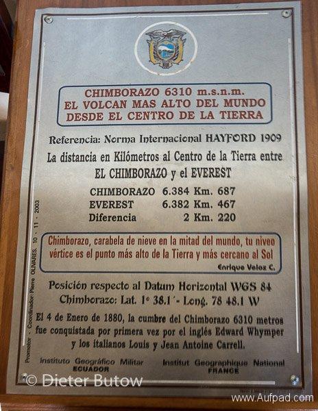 Ecuador 1 Chiborazo Cuenca Quilotoa-42